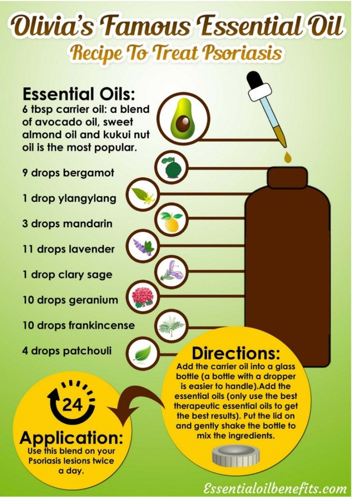 Essential Oil Recipes for Psoriasis
