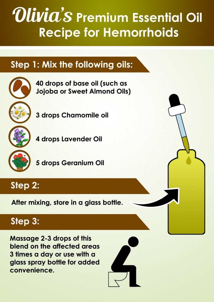essential oil for Hemorrhoids
