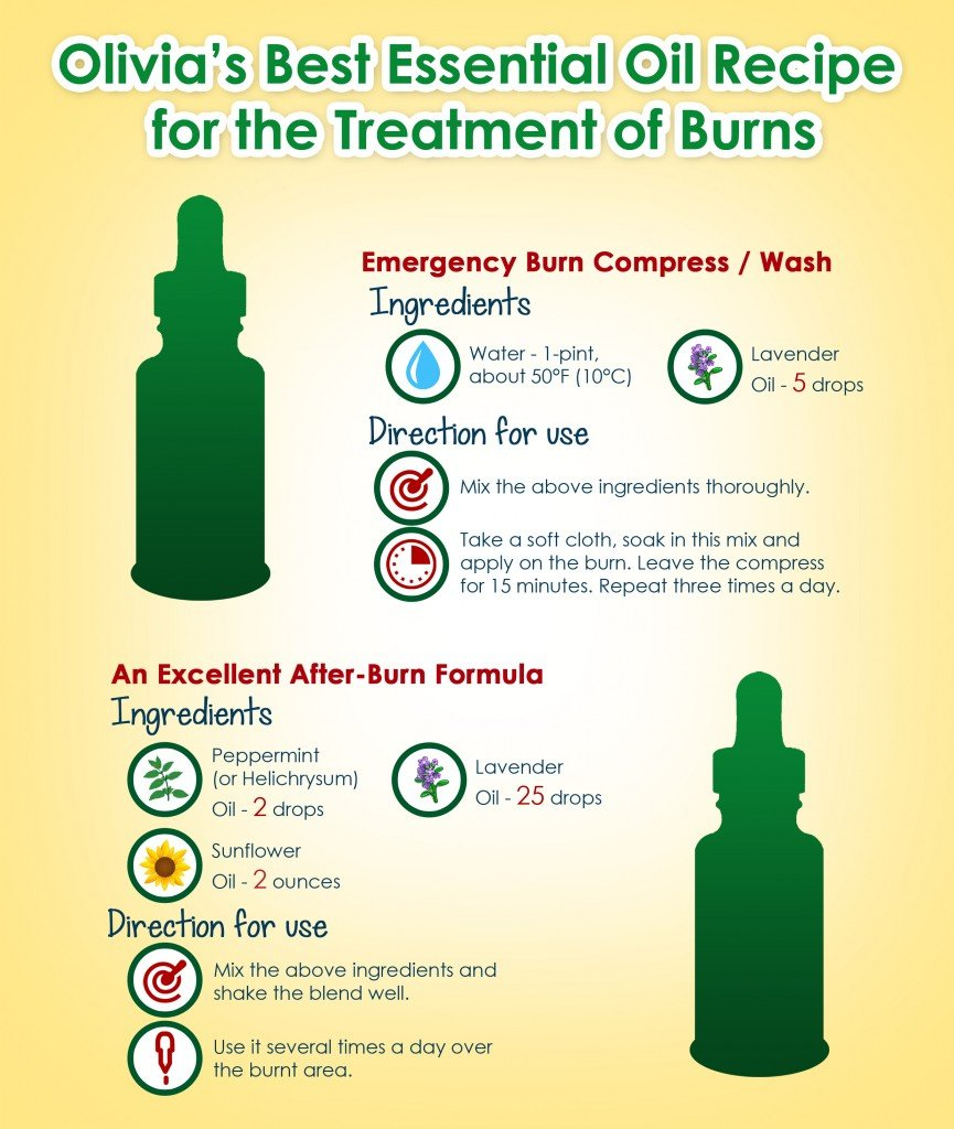Best 12 Essential Oils and Recipes for Burns | Essential Oil