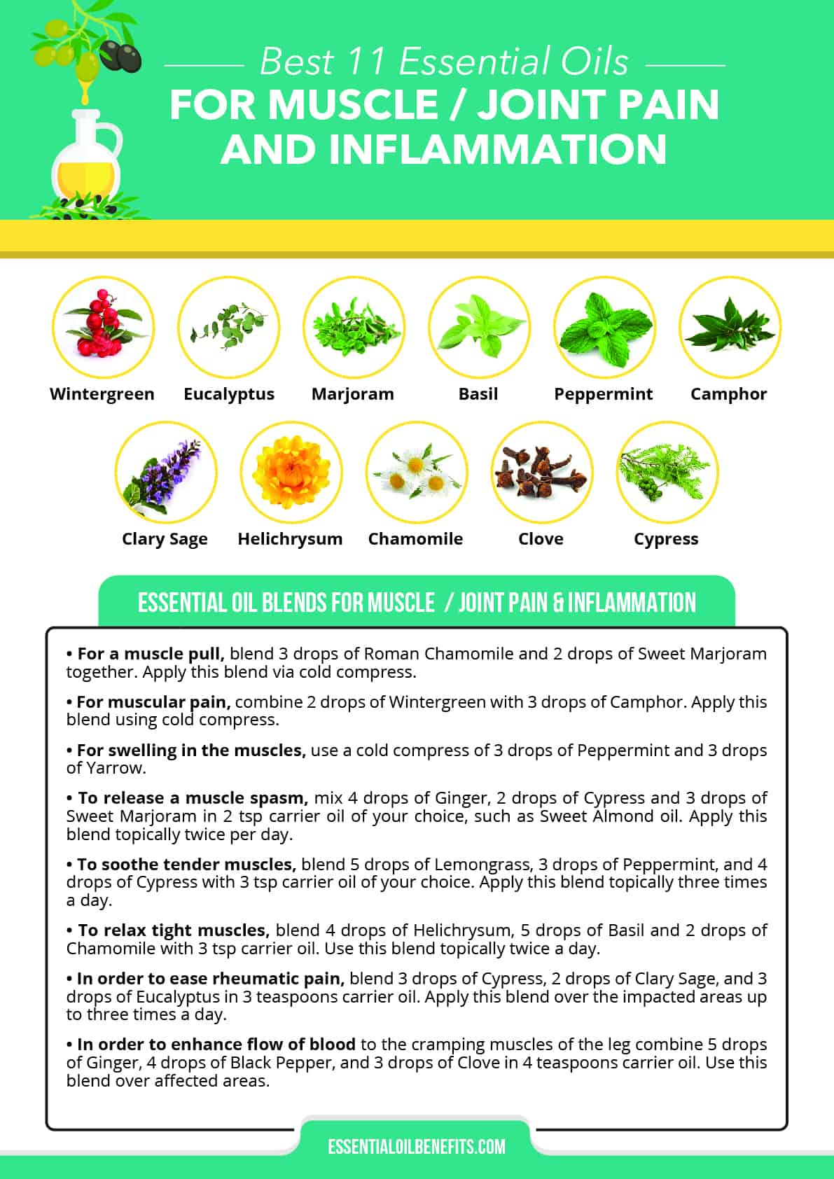 How To Treat Muscle Pain And Inflammation Using Essential Oils Essential Oil Benefits