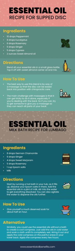 Are Essential Oils A Proven Treatment & Offer A Long Lasting Solution To Sciatica Pain? Essential Oil Benefits