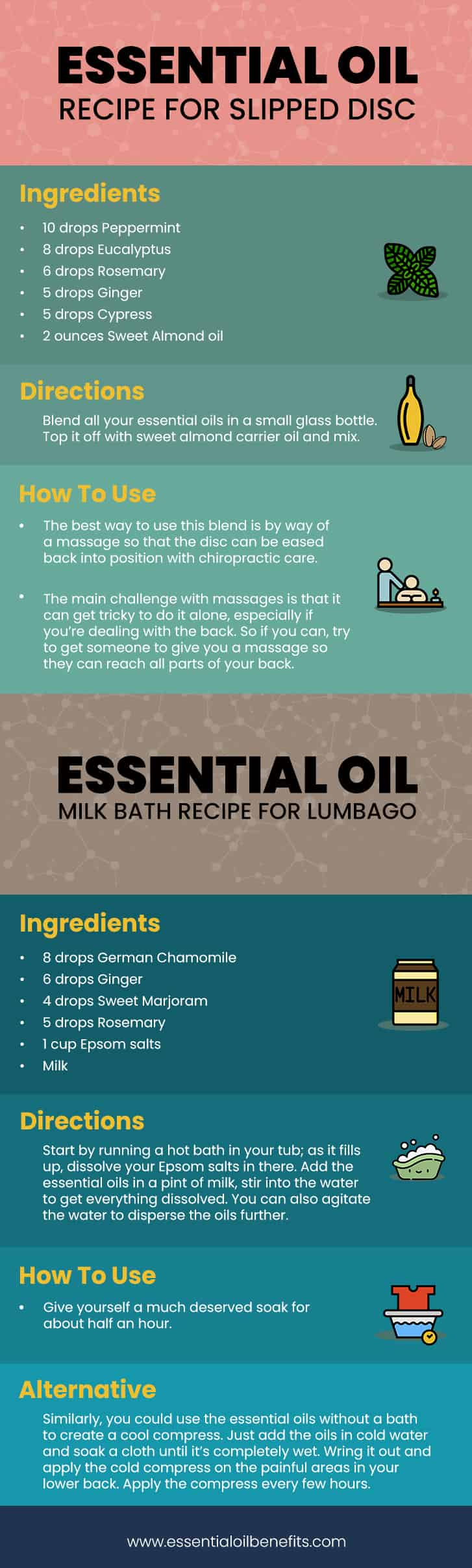 How To Use Essential Oils For Sciatica Pain? | Essential Oil Benefits