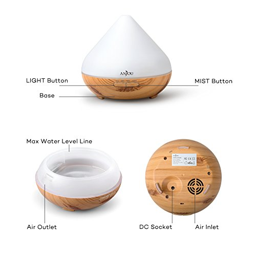 ANJOU Aromatherapy Essential Oil Diffuser Review Essential Oil Benefits