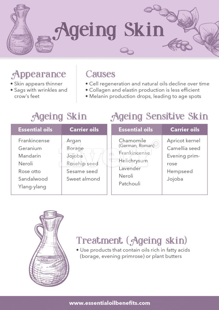 Follow This Skincare Routine And Wrinkles Won't Be Hitting Your Face In Your Thirties! Essential Oil Benefits
