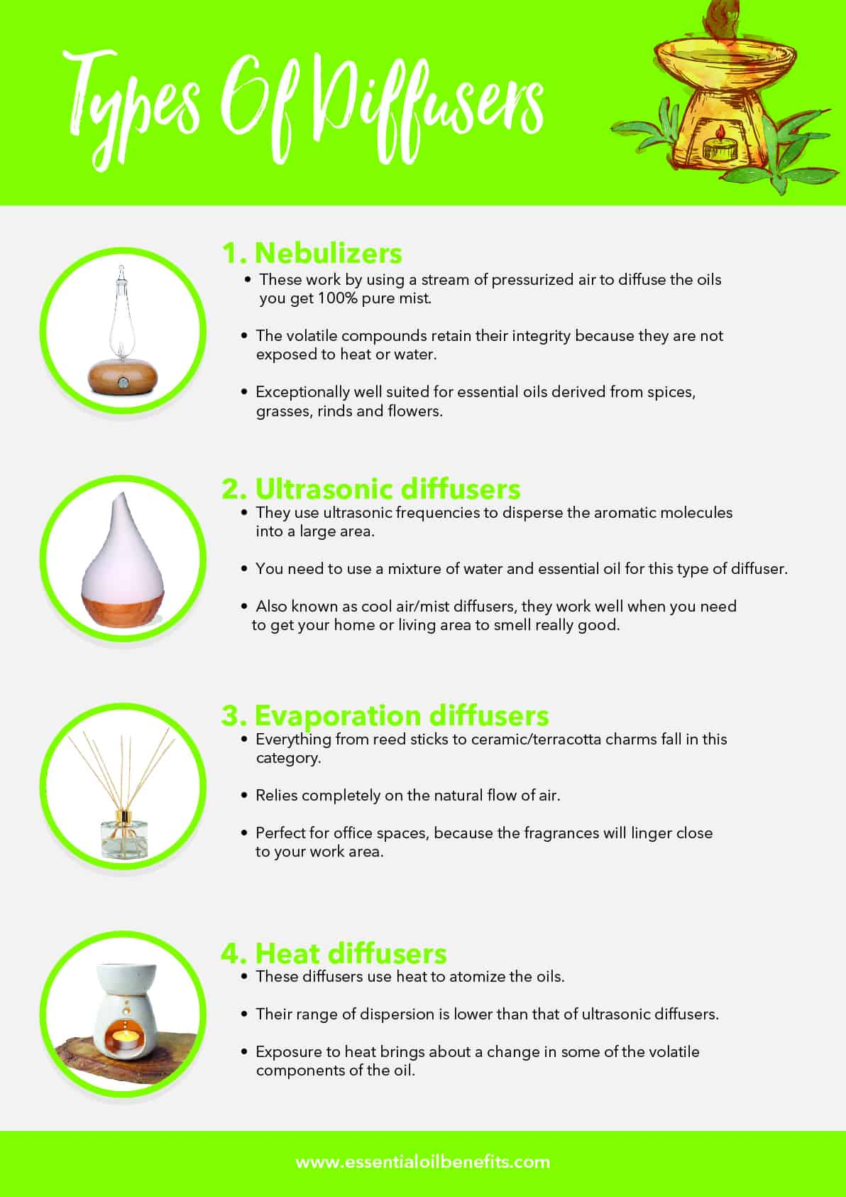 Got A diffuser? The Best Essential Oils For Diffusers! Essential Oil Benefits