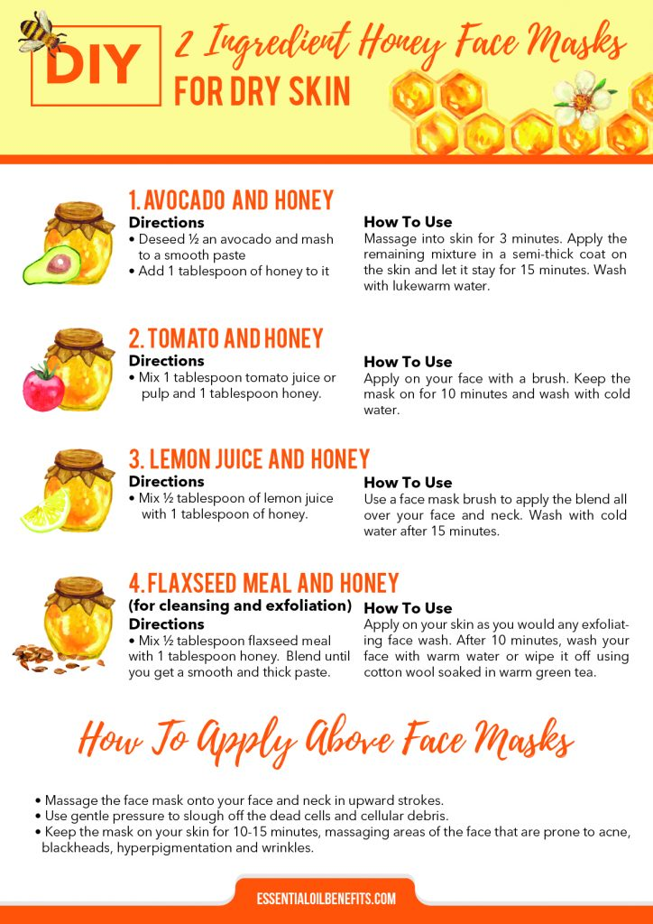 26 Quick & Easy 2-Ingredient DIY Face Masks For Glowing Skin Essential Oil Benefits