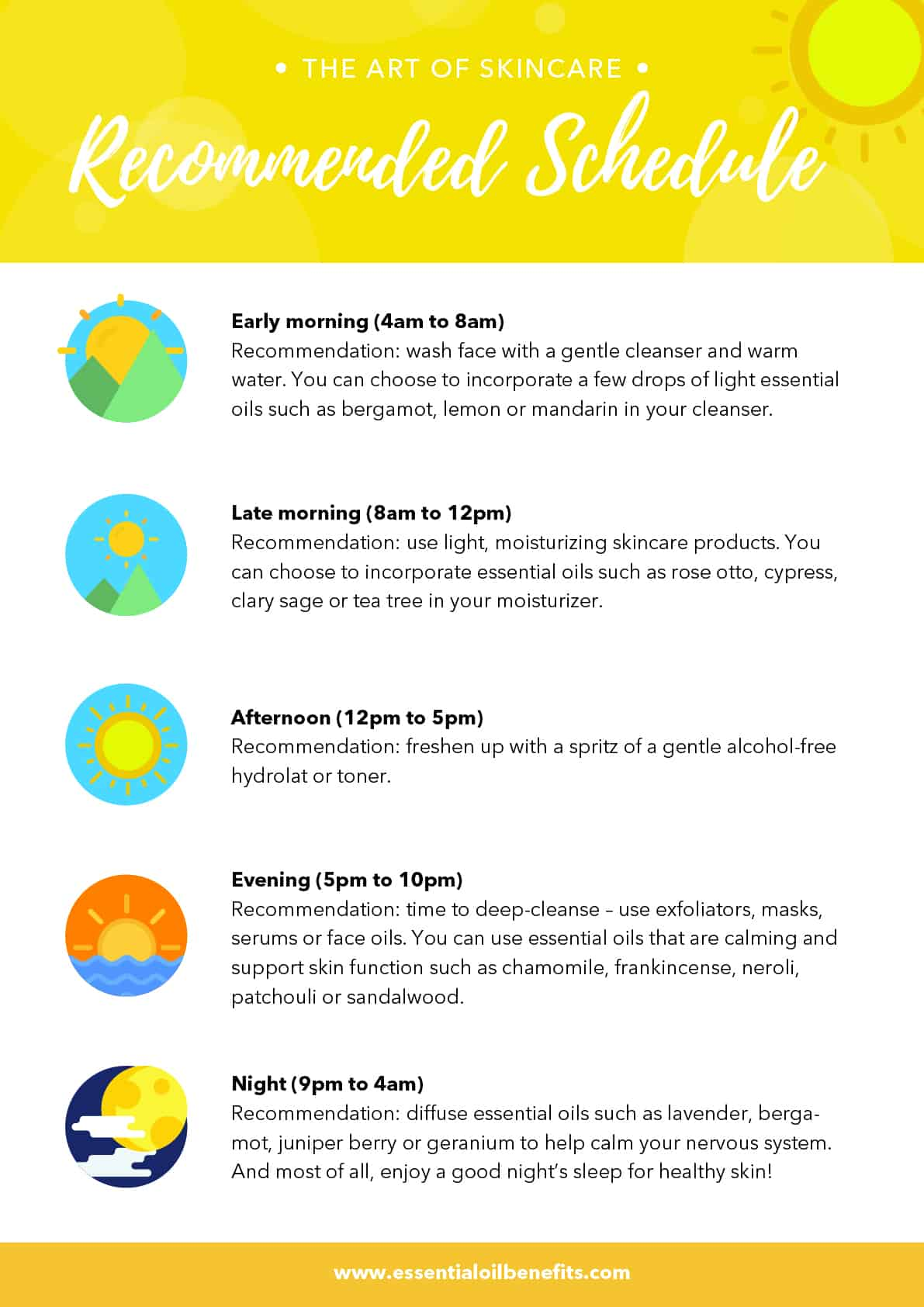 The Ultimate Guide To Morning And Nighttime Skincare Routine! Essential Oil Benefits
