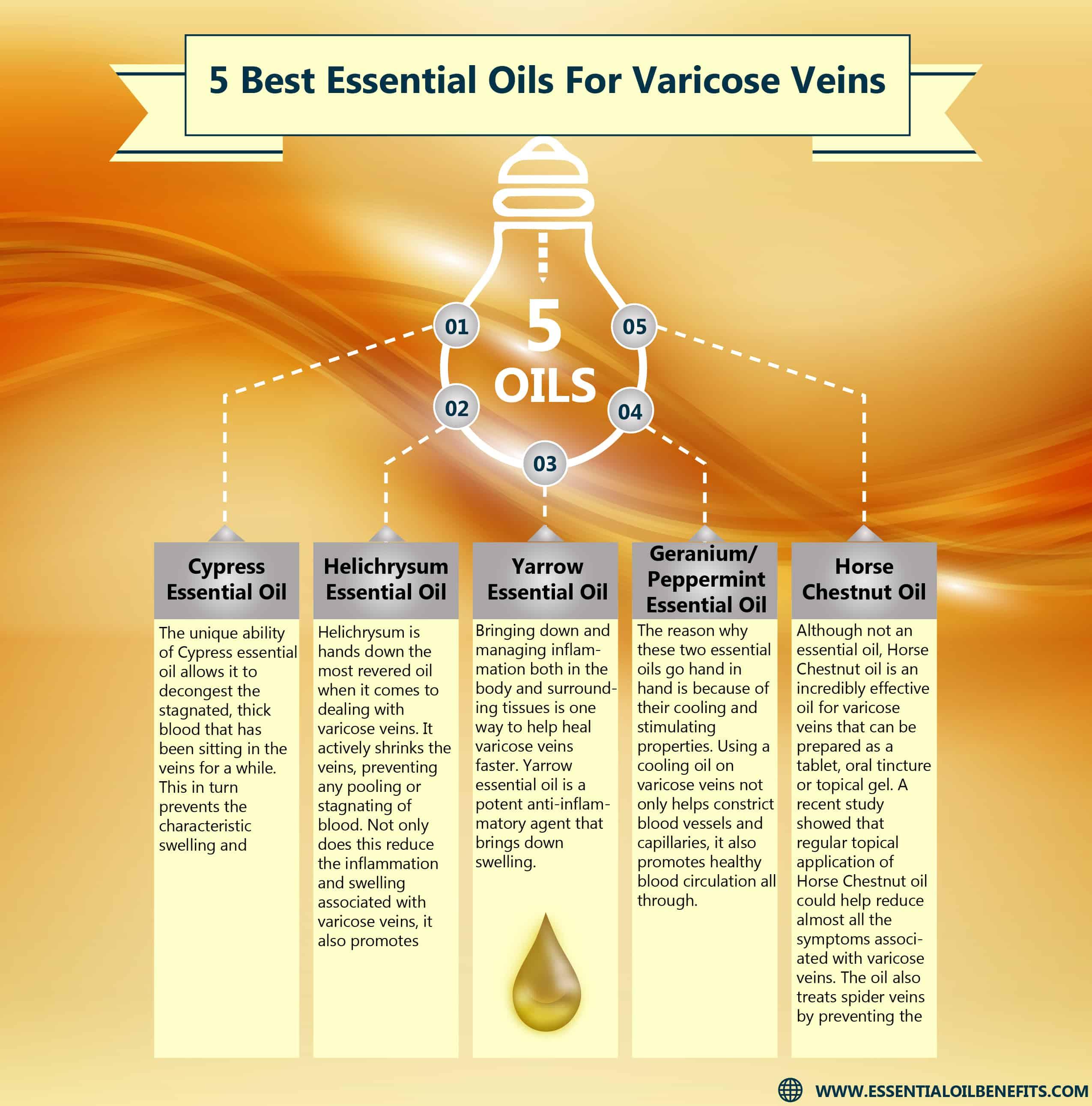 essential oils to treat varicose veins