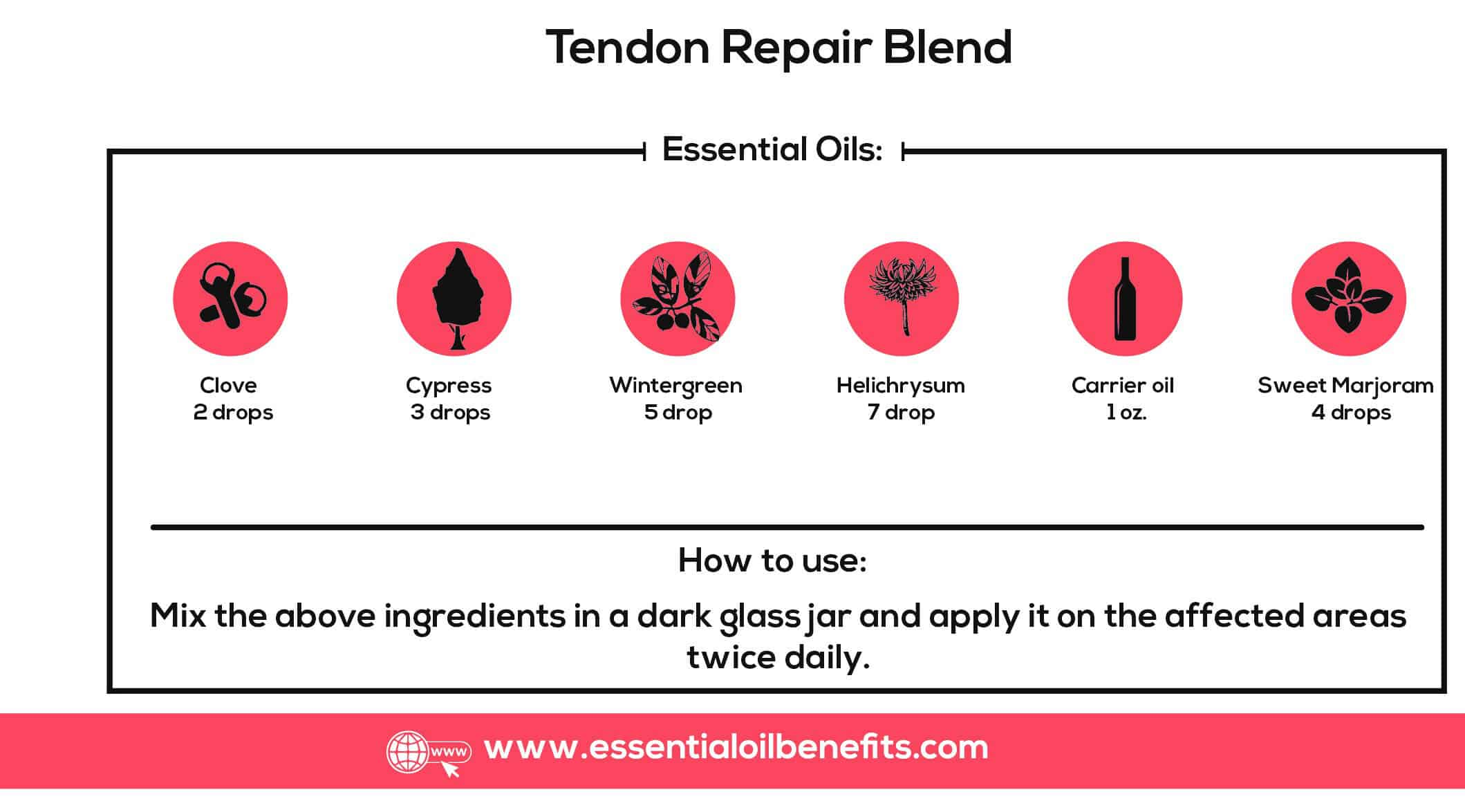 What Are The Best Essential Oils For Tennis Elbow – Works for Non-Tennis Players Too! Essential Oil Benefits