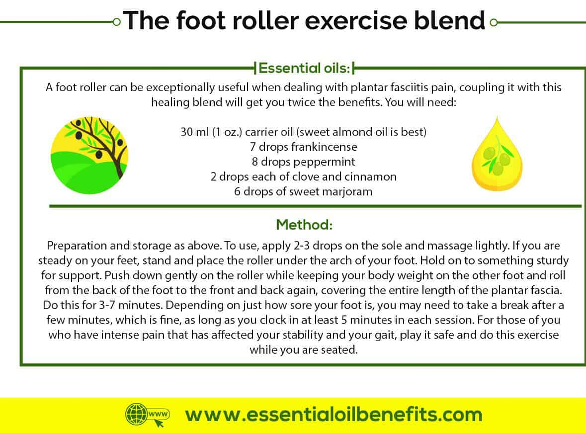 Essential Oils For Plantar Fasciitis: When Your Feet Start Protesting As Soon As You Take Your First Step of the Day! Essential Oil Benefits
